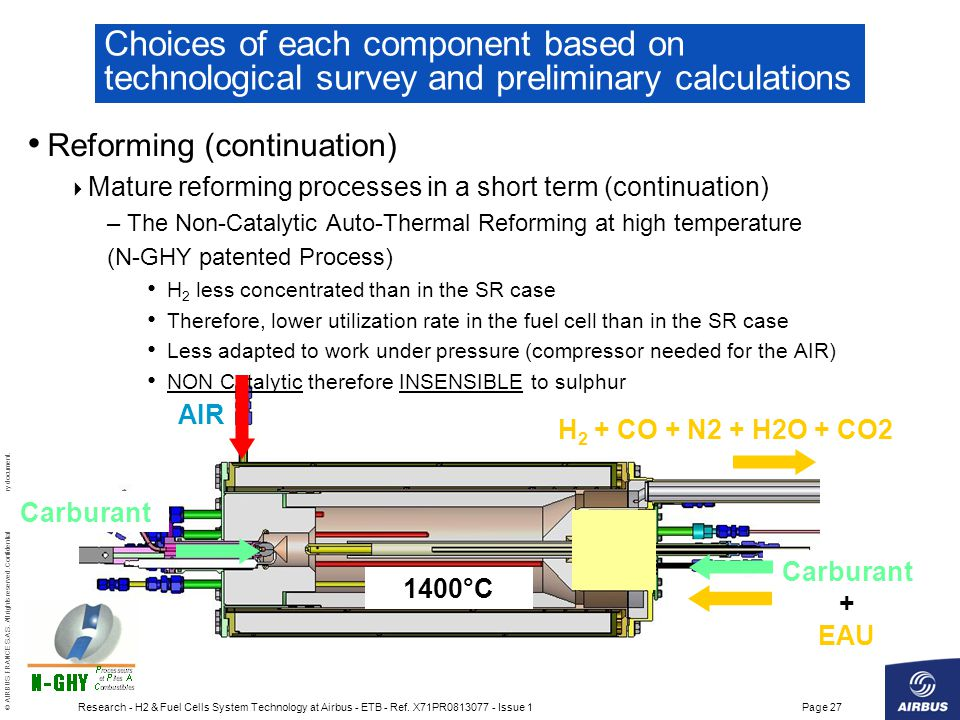 Choices of each component based on technological survey and preliminary calculations