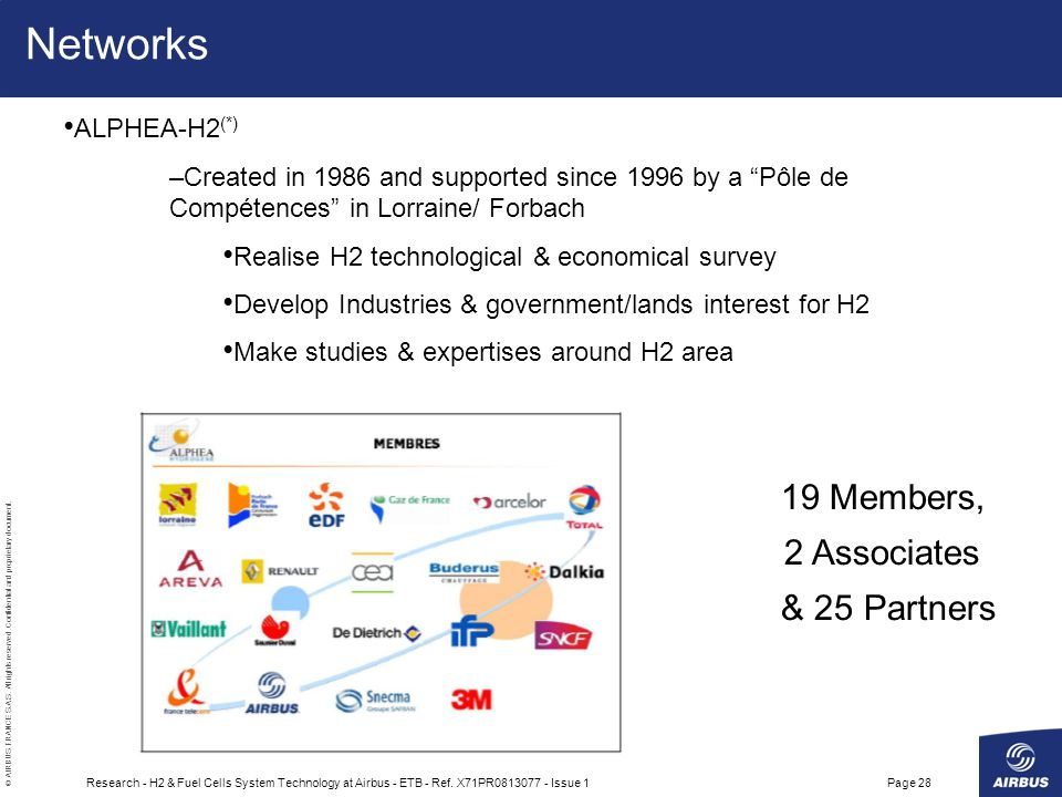 Networks 19 Members, 2 Associates & 25 Partners ALPHEA-H2(*)