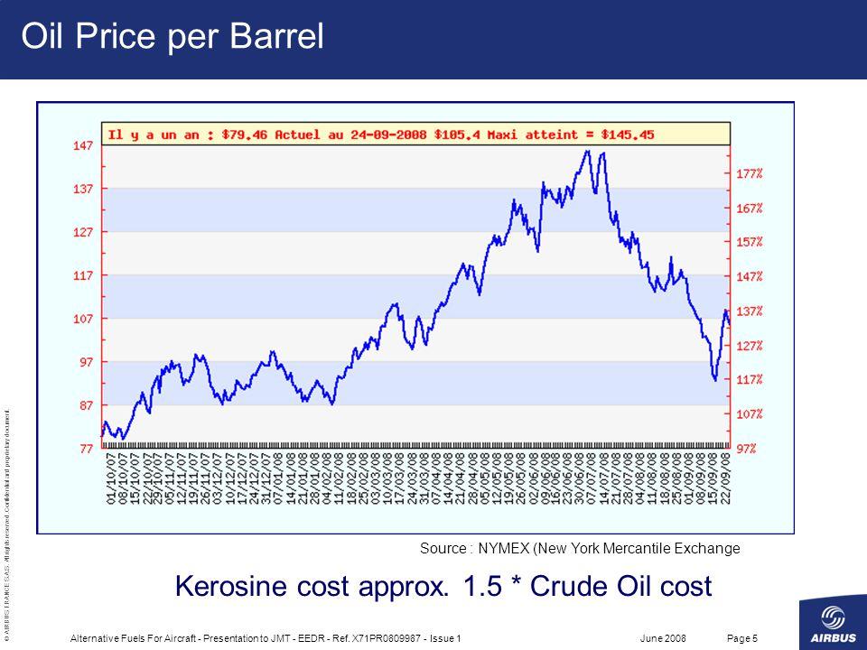 Kerosine cost approx. 1.5 * Crude Oil cost