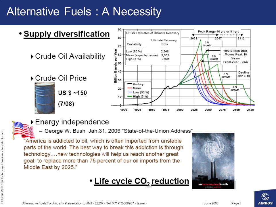 Alternative Fuels : A Necessity