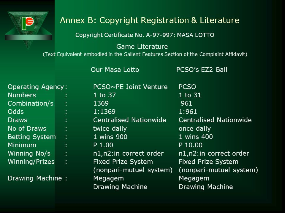 Annex B: Copyright Registration & Literature