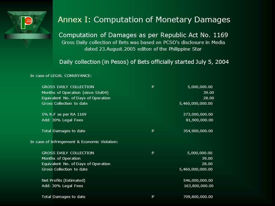Annex I: Computation of Monetary Damages