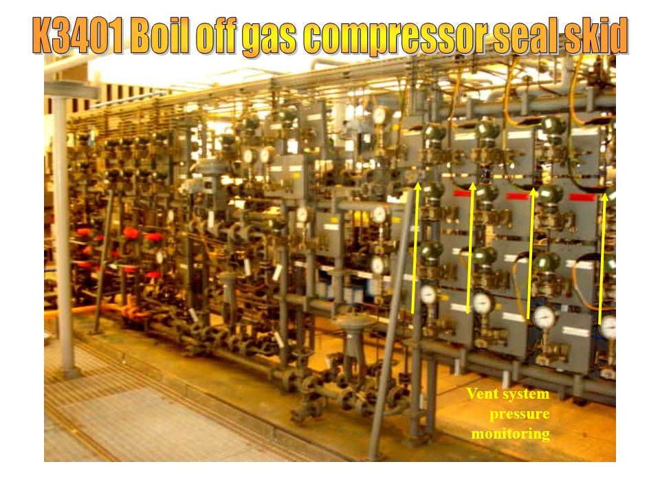 Compressor Dry Gas Sealing Systems Ppt Video Online Download