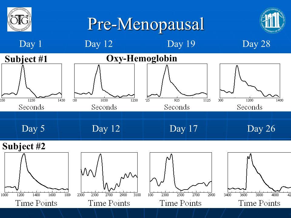 Pre-Menopausal Day 1 Day 12 Day 19 Day 28 Subject #1 Oxy-Hemoglobin