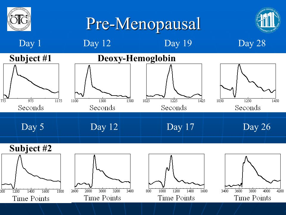 Pre-Menopausal Day 1 Day 12 Day 19 Day 28 Subject #1 Deoxy-Hemoglobin