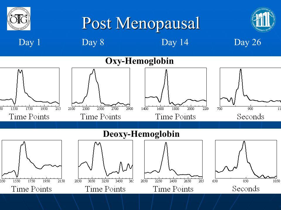 Post Menopausal Day 1 Day 8 Day 14 Day 26 Oxy-Hemoglobin