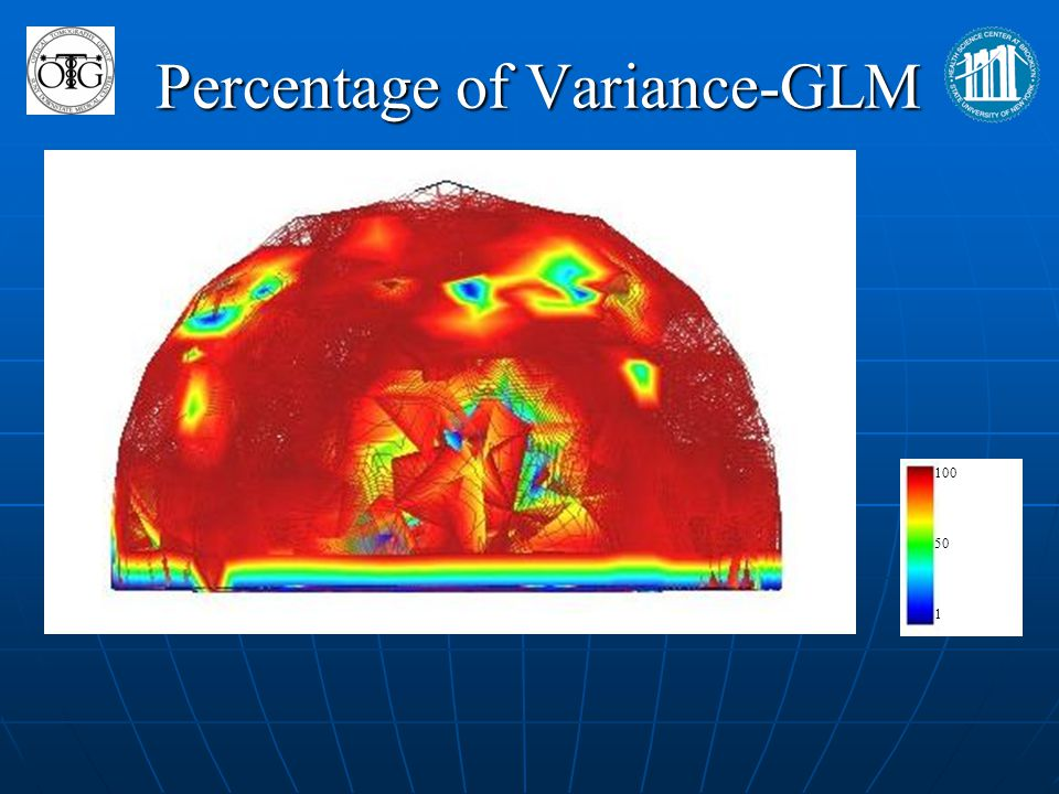Percentage of Variance-GLM