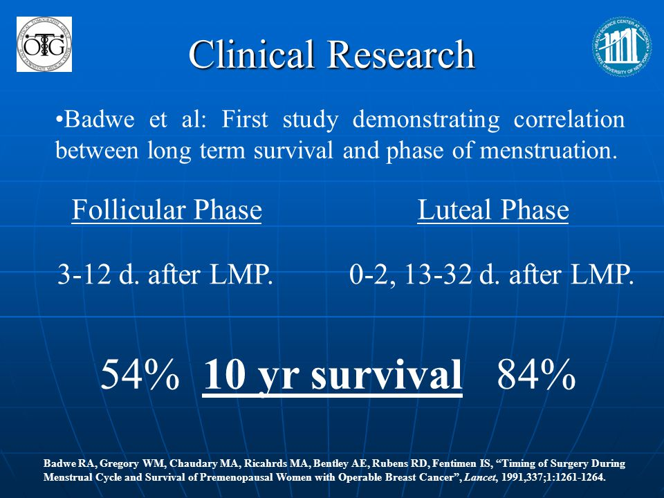 54% 10 yr survival 84% Clinical Research Follicular Phase Luteal Phase
