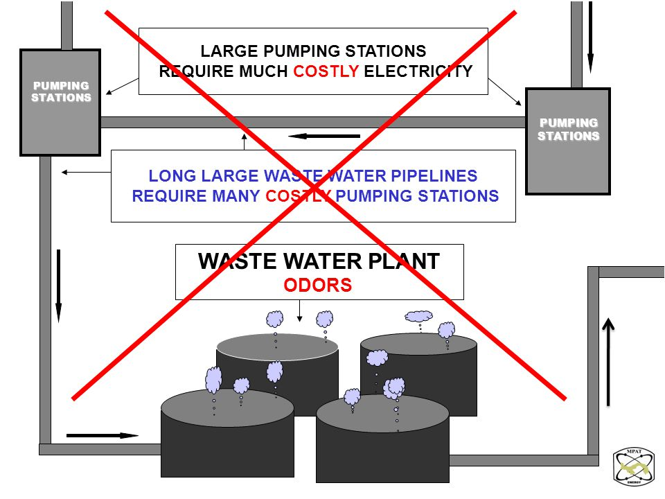 WASTE WATER PLANT ODORS LARGE PUMPING STATIONS