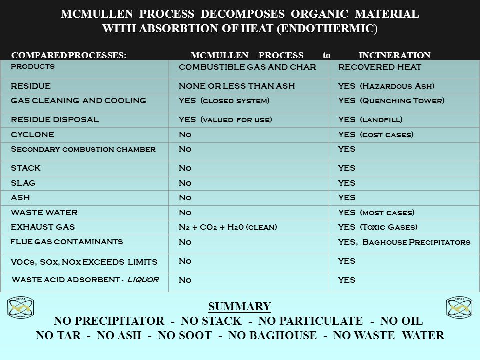 MCMULLEN PROCESS DECOMPOSES ORGANIC MATERIAL
