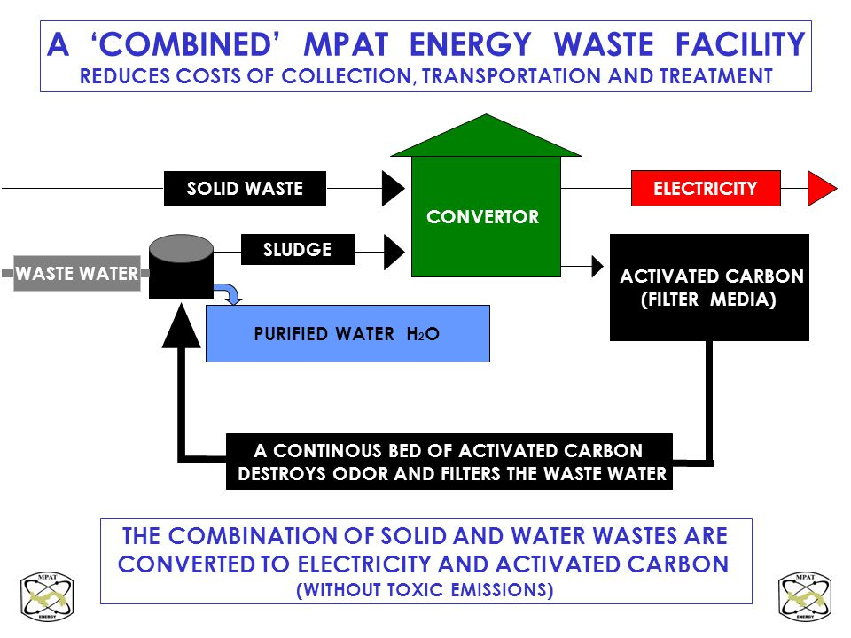 A 'COMBINED' MPAT ENERGY WASTE FACILITY