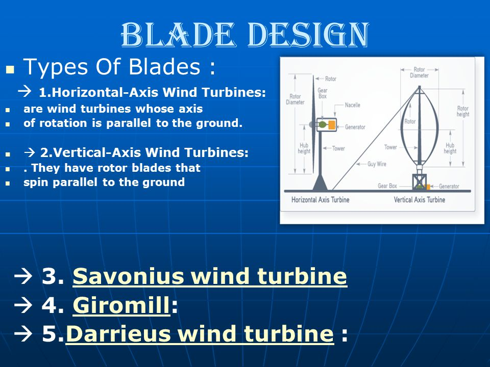 blade design Types Of Blades :  3. Savonius wind turbine