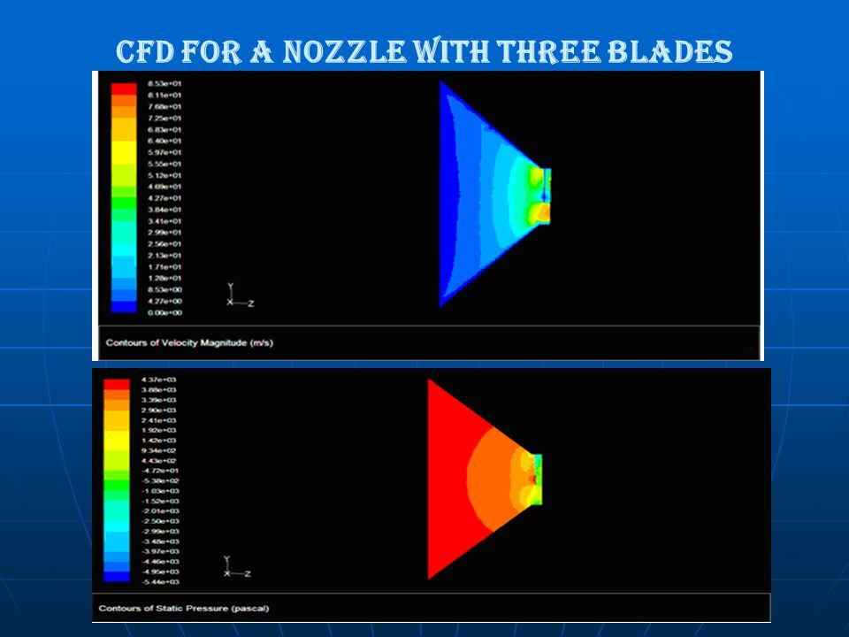 CFD for a nozzle with three blades