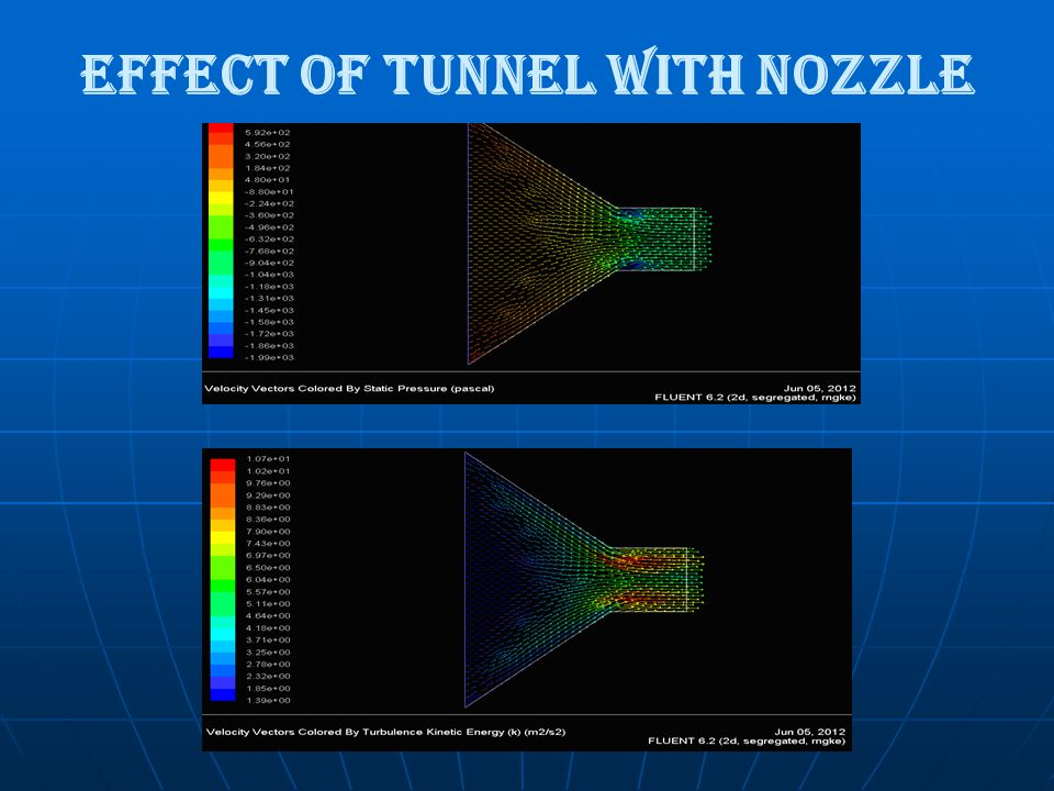 Effect of tunnel with nozzle