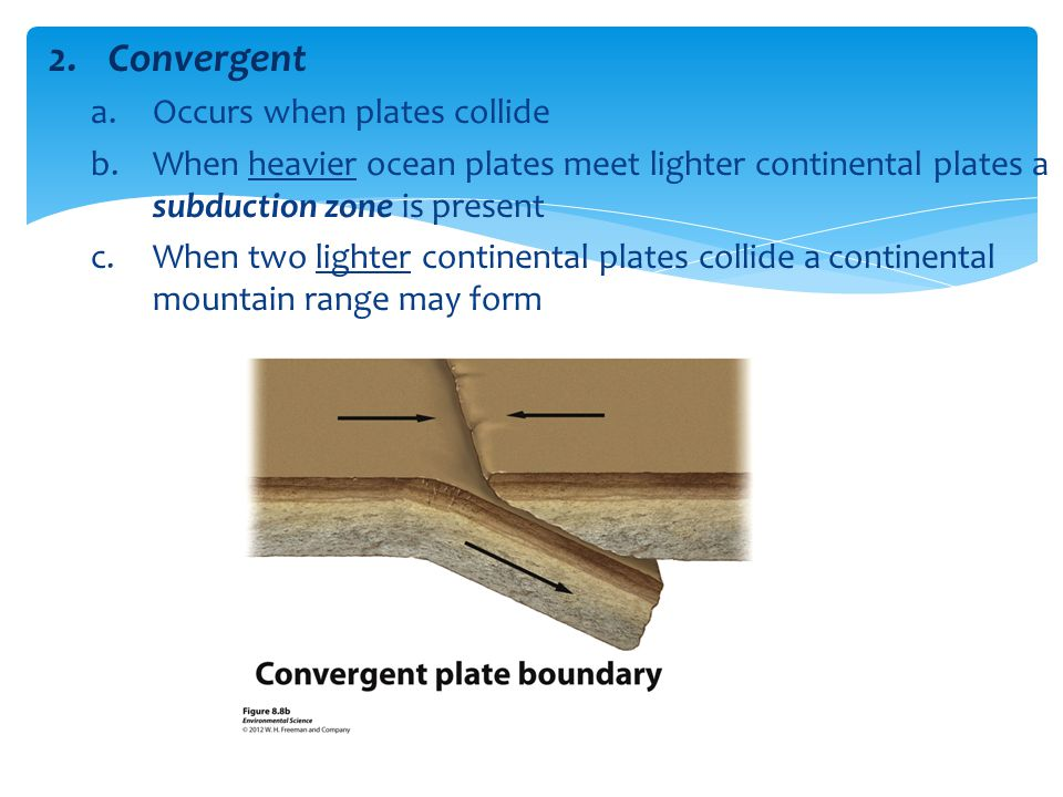 Convergent Occurs when plates collide