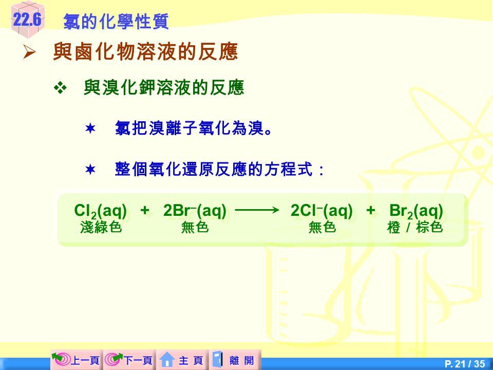 Cl2(aq) + 2Br–(aq) 2Cl–(aq) + Br2(aq)