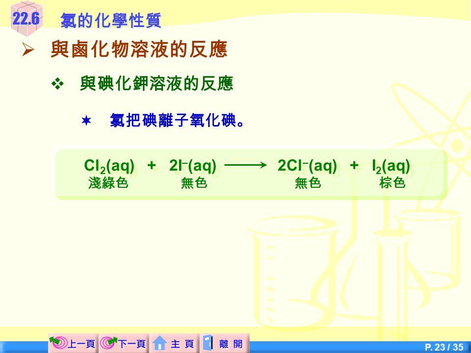 Cl2(aq) + 2I–(aq) 2Cl–(aq) + I2(aq)