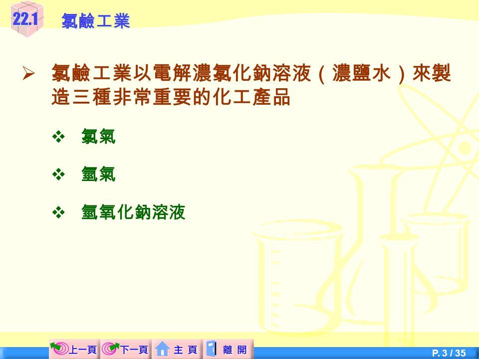 氯鹼工業以電解濃氯化鈉溶液(濃鹽水)來製造三種非常重要的化工產品