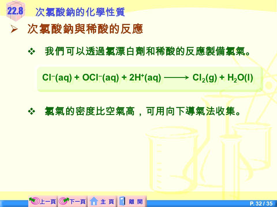 Cl–(aq) + OCl–(aq) + 2H+(aq) Cl2(g) + H2O(l)