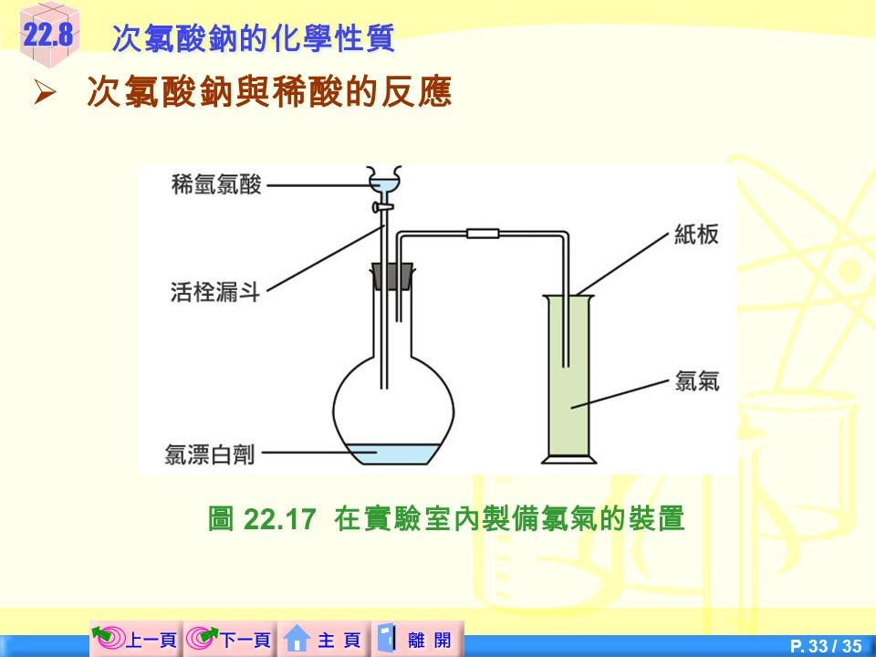 22.8 次氯酸鈉的化學性質 次氯酸鈉與稀酸的反應 圖 22.17 在實驗室內製備氯氣的裝置