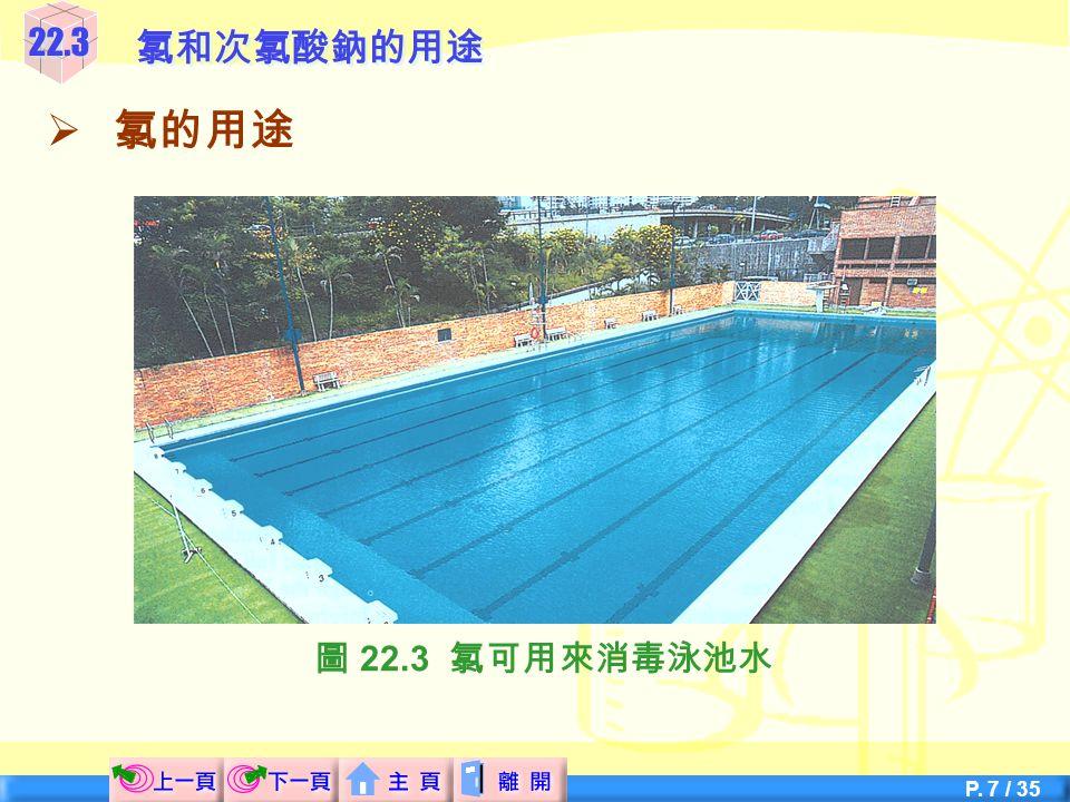 22.3 氯和次氯酸鈉的用途 氯的用途 圖 22.3 氯可用來消毒泳池水