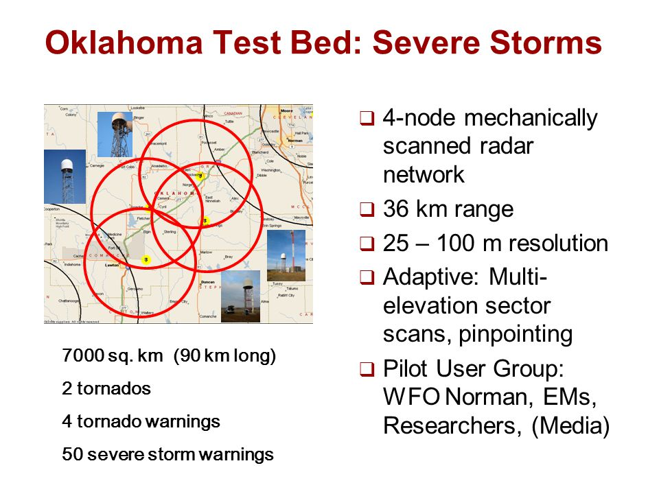 Oklahoma Test Bed: Severe Storms