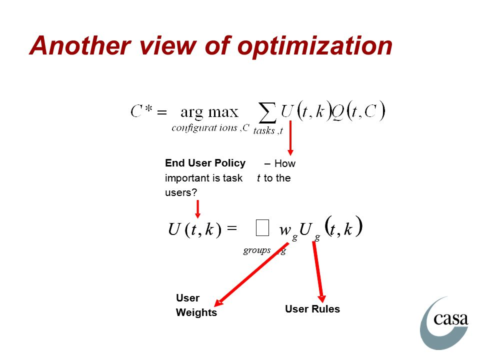 Another view of optimization