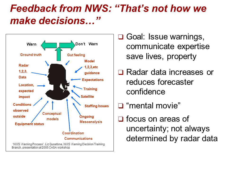 Feedback from NWS: That's not how we make decisions…
