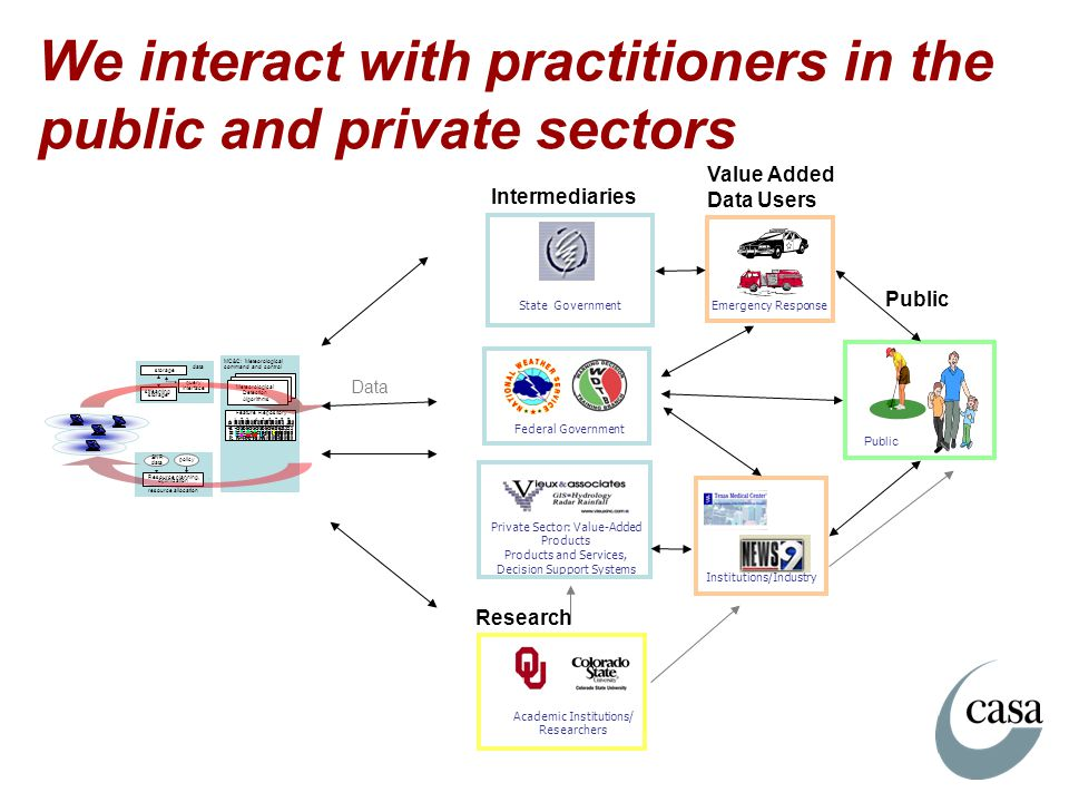 We interact with practitioners in the public and private sectors