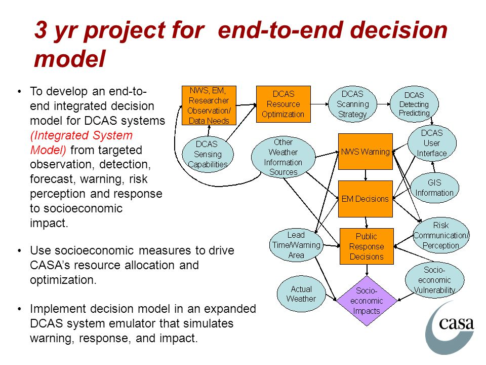 3 yr project for end-to-end decision model