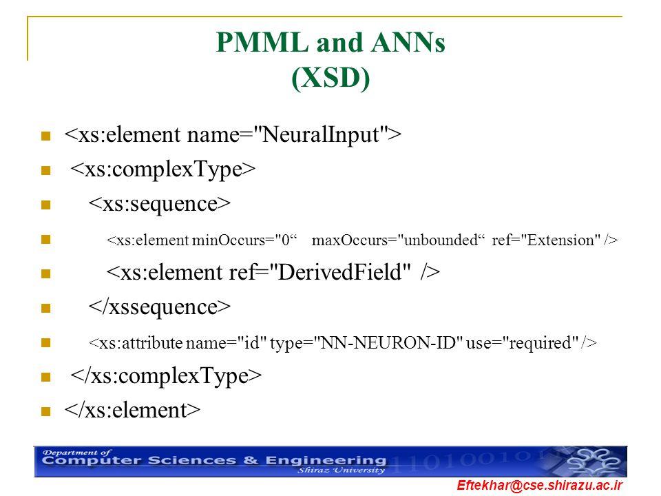 PMML and ANNs (XSD) <xs:element name= NeuralInput >