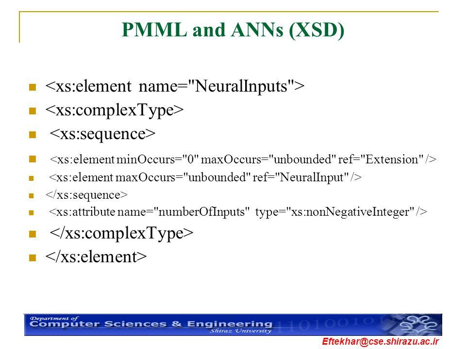 PMML and ANNs (XSD) <xs:element name= NeuralInputs >