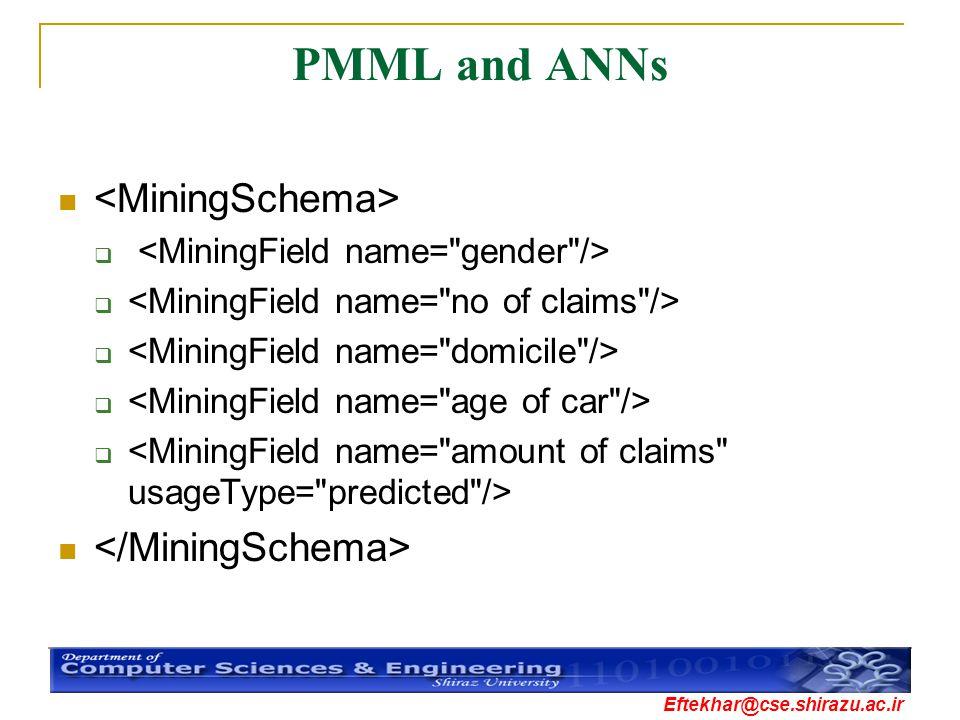 PMML and ANNs <MiningSchema> </MiningSchema>