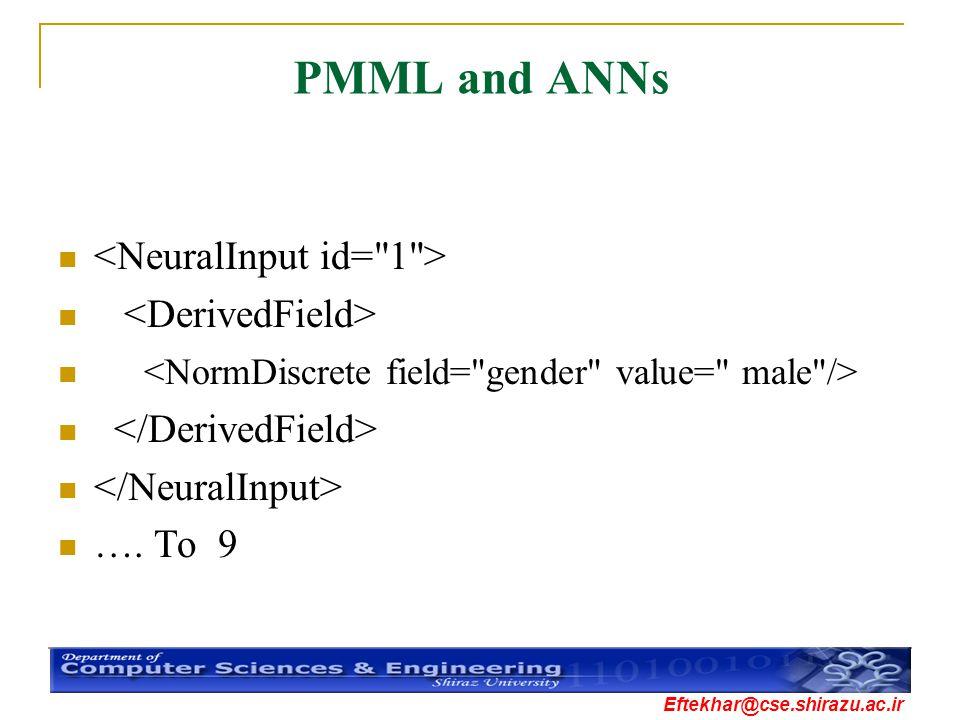 PMML and ANNs <NeuralInput id= 1 > <DerivedField>