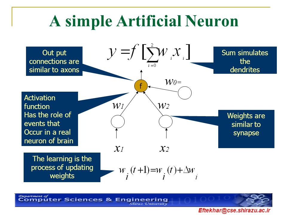 A simple Artificial Neuron