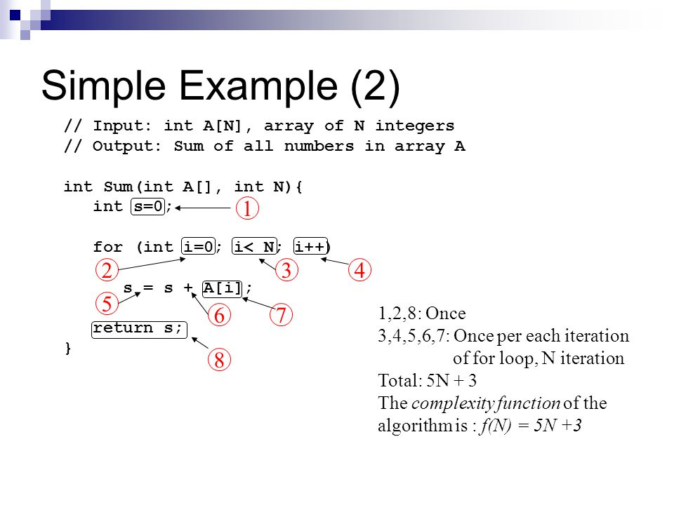Simple Example (2) 1 2 3 4 5 6 7 8 1,2,8: Once