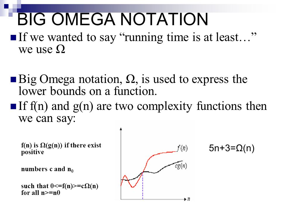 BIG OMEGA NOTATION If we wanted to say running time is at least… we use Ω.