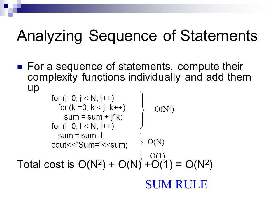 Analyzing Sequence of Statements