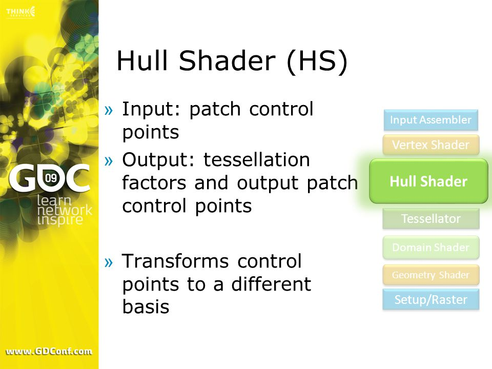 Hull Shader (HS) Input: patch control points