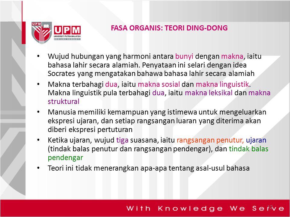 FASA ORGANIS: TEORI DING-DONG