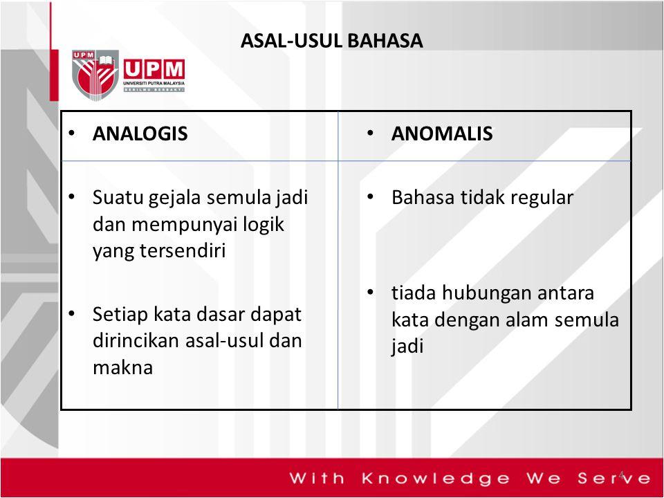 ASAL-USUL BAHASA ANALOGIS. Suatu gejala semula jadi dan mempunyai logik yang tersendiri. Setiap kata dasar dapat dirincikan asal-usul dan makna.
