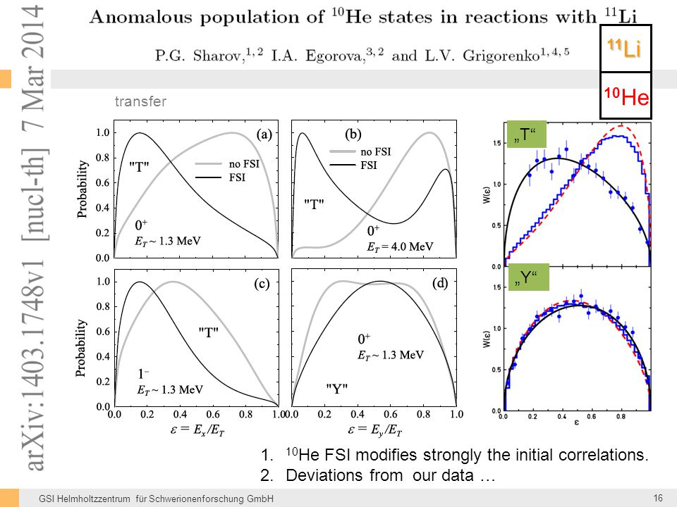 "11Li 10He ""T ""Y 10He FSI modifies strongly the initial correlations."