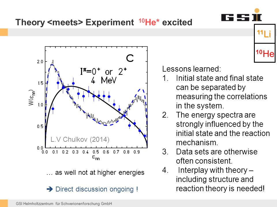 11Li 10He Theory <meets> Experiment 10He* excited