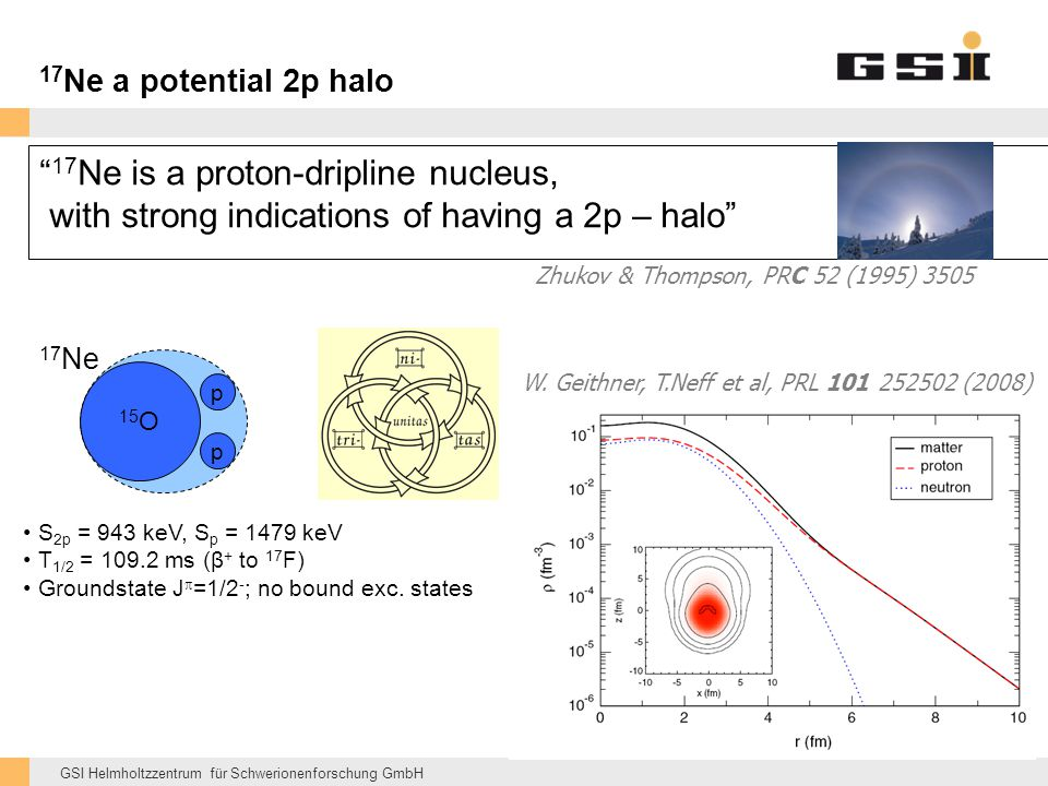17Ne a potential 2p halo 17Ne is a proton-dripline nucleus, with strong indications of having a 2p – halo