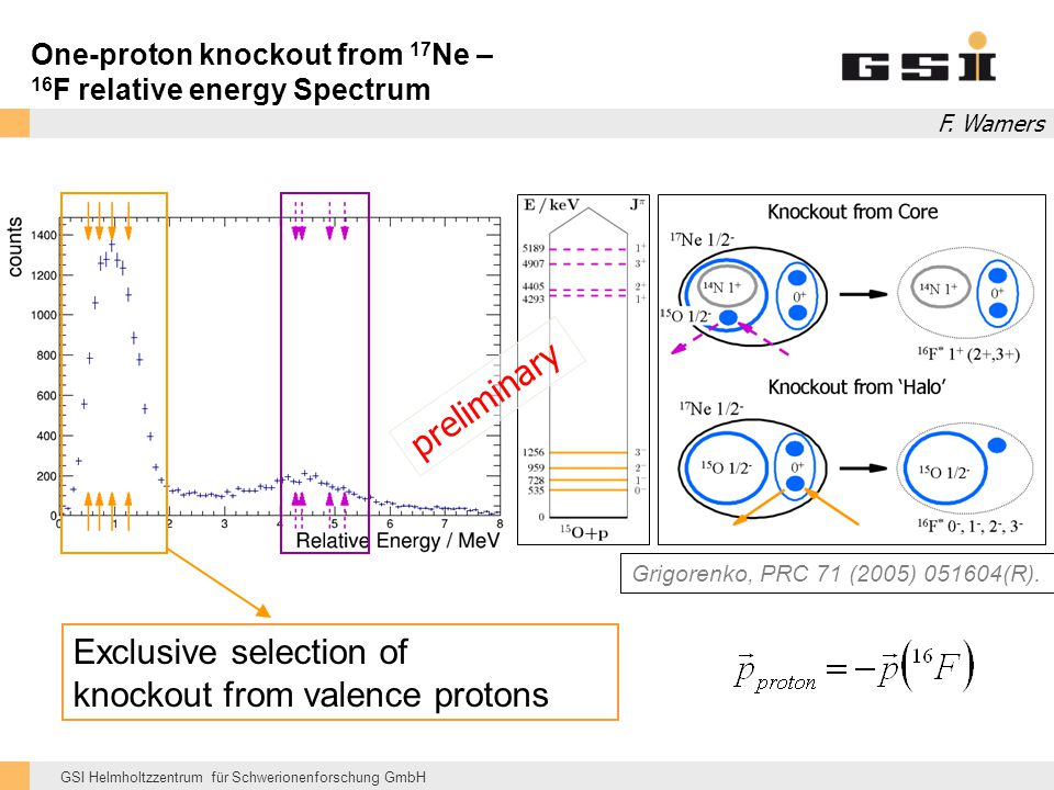 Exclusive selection of knockout from valence protons