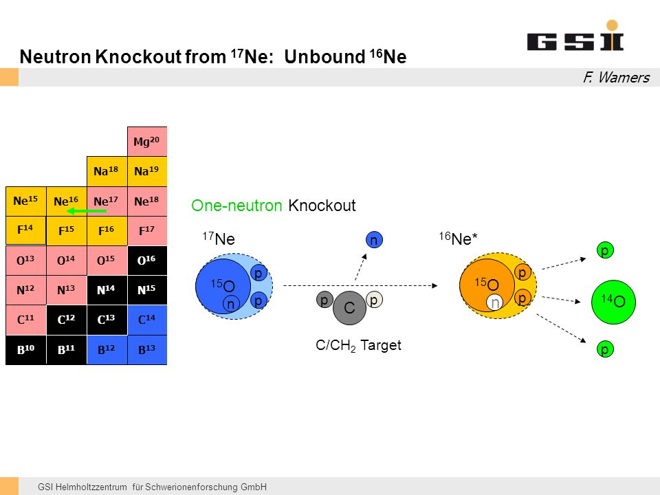 Neutron Knockout from 17Ne: Unbound 16Ne