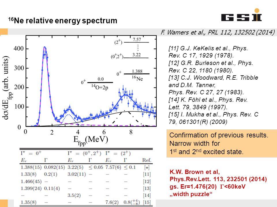 16Ne relative energy spectrum