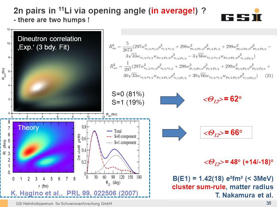 2n pairs in 11Li via opening angle (in average. )