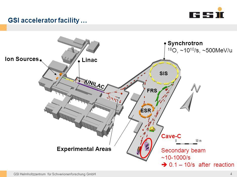 GSI accelerator facility …