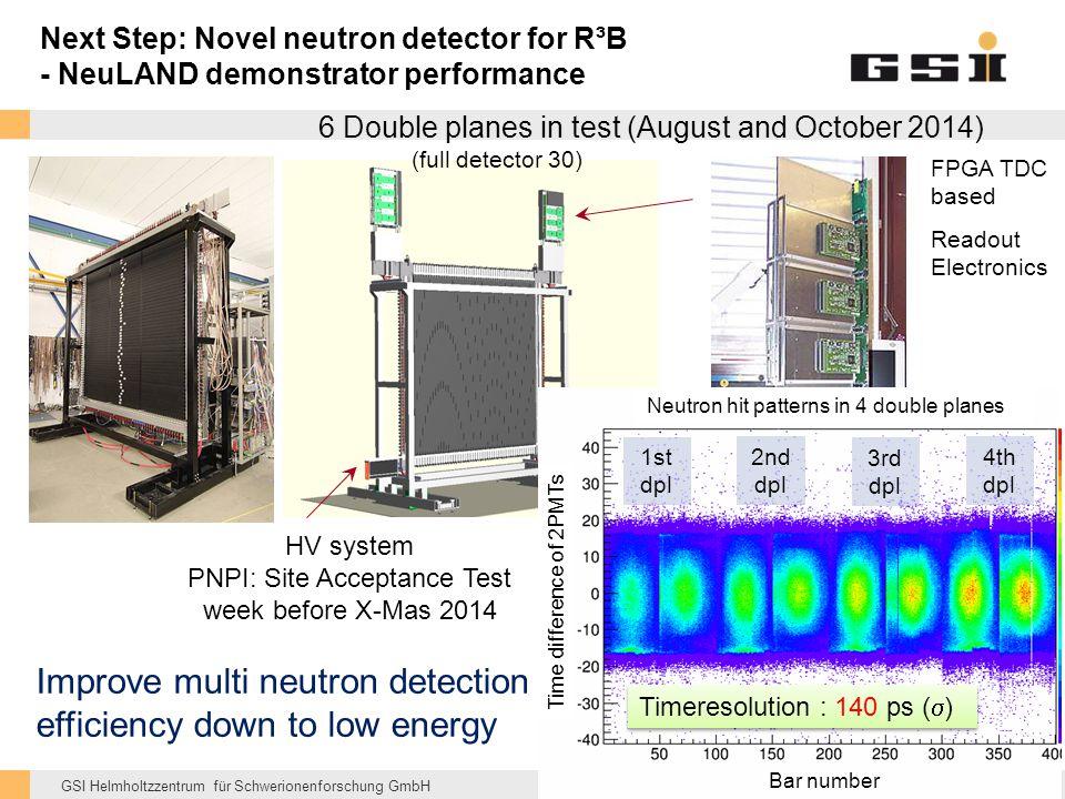 HV system PNPI: Site Acceptance Test week before X-Mas 2014